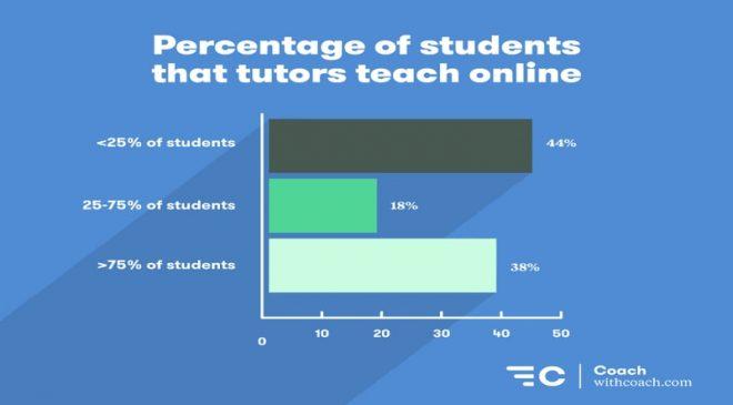 tutor_online